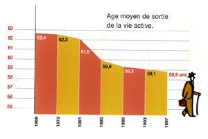 age-moyen-depart-retraite.jpg